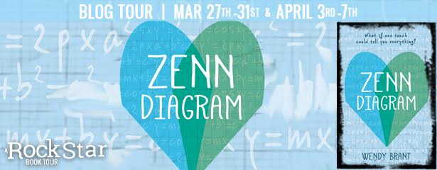 3 winners will receive a hardcover of ZENN DIAGRAM, US Only.